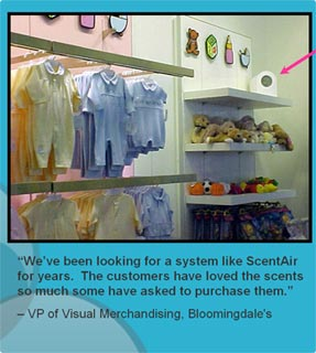 Visual Merchandising Scent Delivery Systems